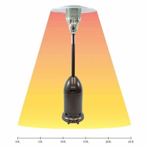 Dyna-Glo 48,000 BTU Premium Hammered Bronze Patio Heater - DGPH201BR 5
