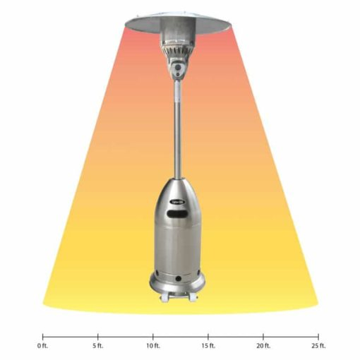 Dyna-Glo 48,000 BTU Premium Stainless Steel Patio Heater - DGPH202SS 3
