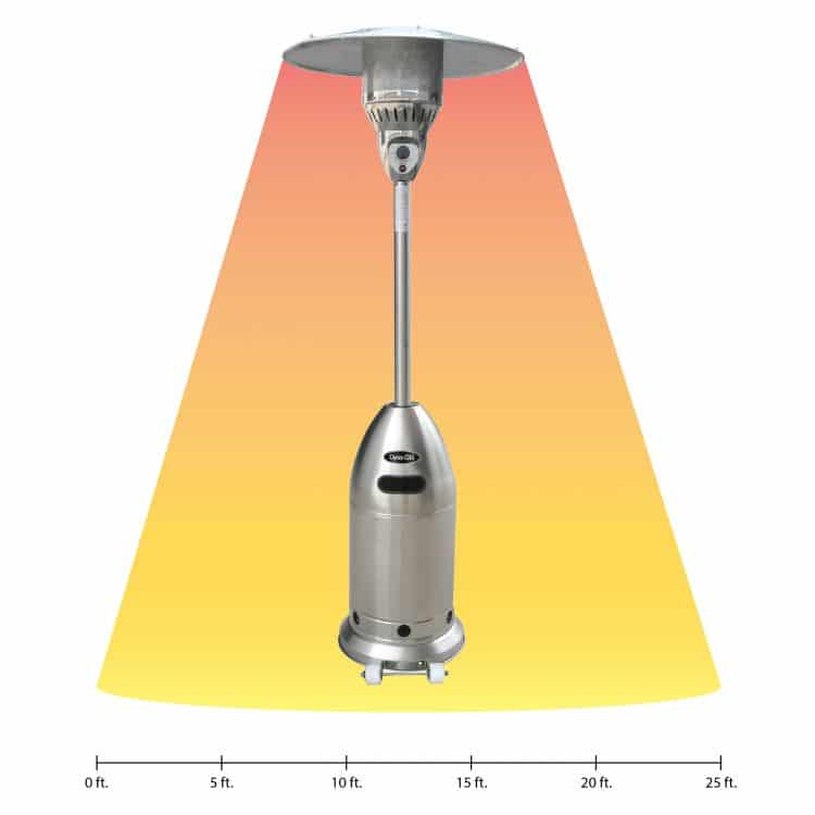 Dyna-Glo 48,000 BTU Premium Stainless Steel Patio Heater - DGPH202SS 20