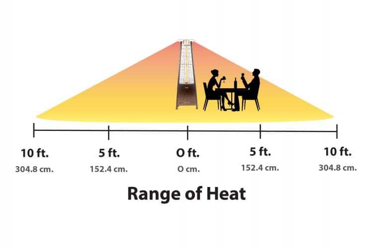 "Dyna Glo 42,000 BTU 73"" Hammered Bronze Pyramid Flame Patio Heater - DGPH401BR 28"
